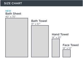 Bathsheets